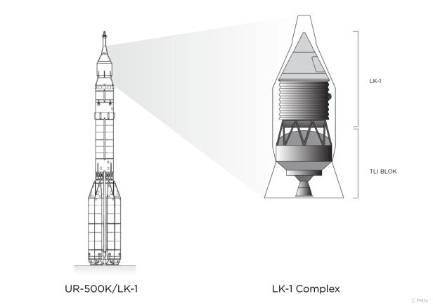 UR-500k_LK-1_plan