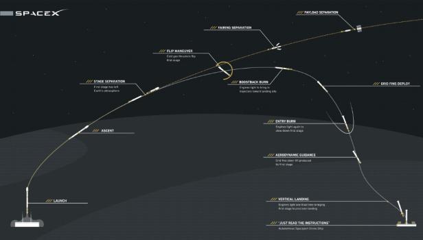 Falcon_9_profile